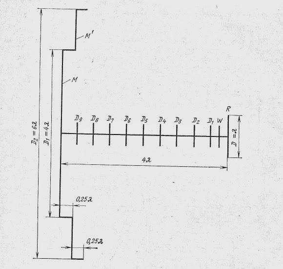 antenna fo 432 mhz