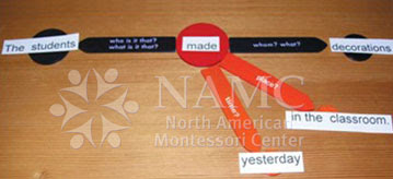 NAMC montessori upper elementary teachers tips classroom material setup parts of speech language arts
