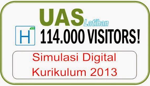 Latihan Soal UAS Simulasi Digital