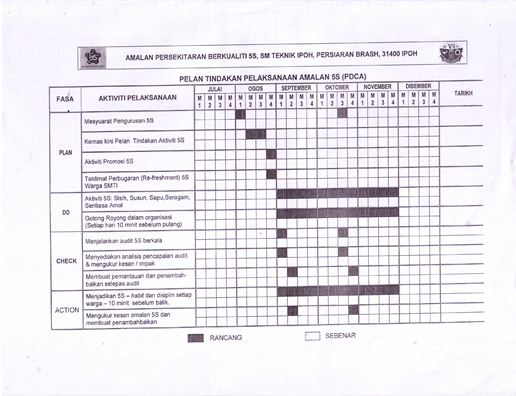 manufacturing 5s audit sheet template .