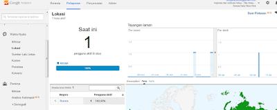 memantau blog dengan google analytic