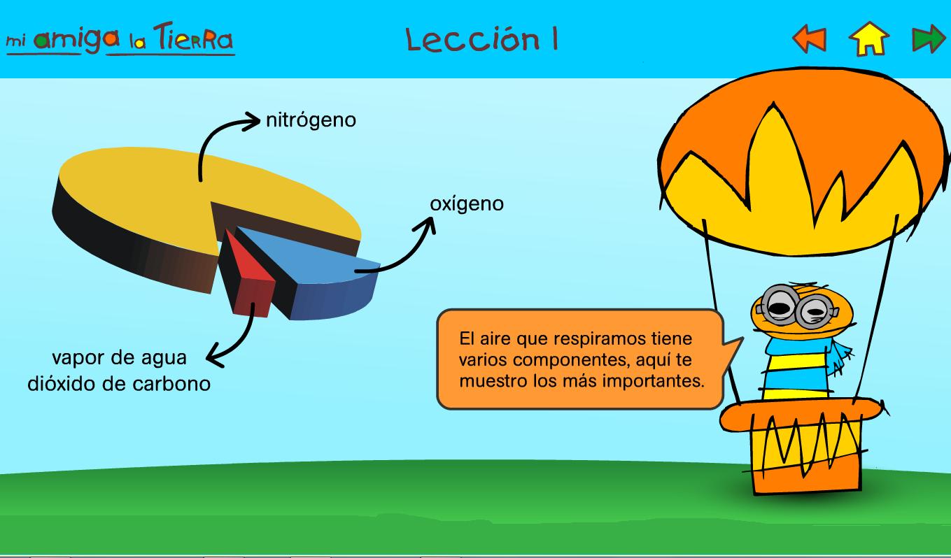 http://www.primerodecarlos.com/TERCERO_PRIMARIA/enero/Unidad_6/actividades/cono/tierra/atmosfera.swf