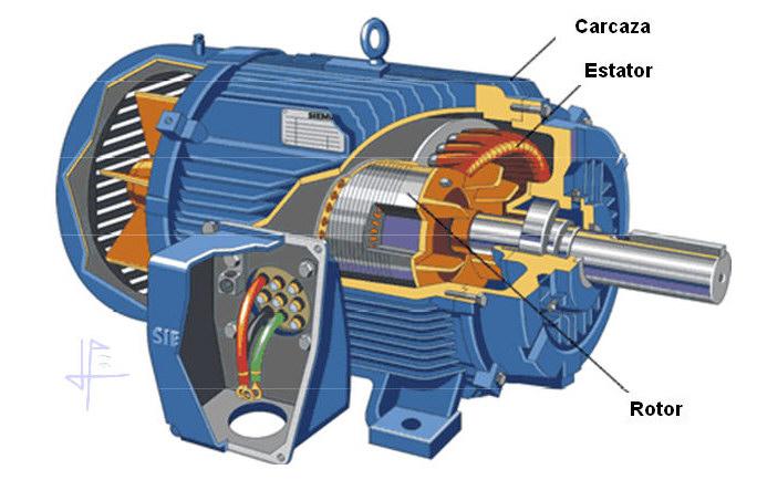 generadores de imanes permanentes: