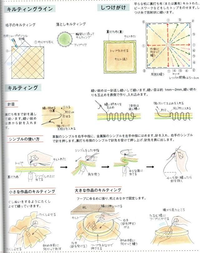 Как обшить кружевом корсет