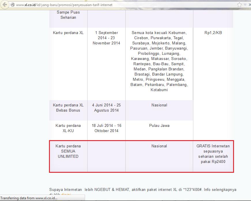 Trik Mengatasi VAS XL 25MB Update 4 juni 2015