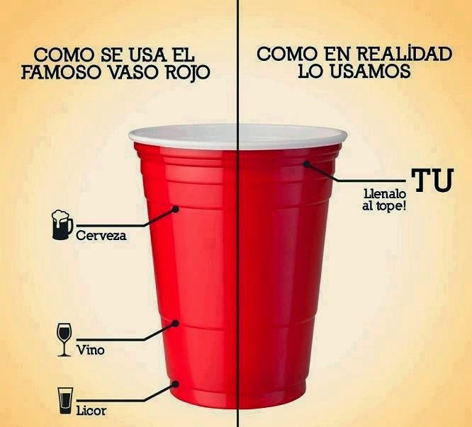 Como se usa el famoso vaso rojo VS como en realidad lo usamos
