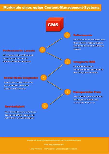 Das Bild zeigt eine Infografik über Merkmale, die ein gutes CMS erfüllen sollte