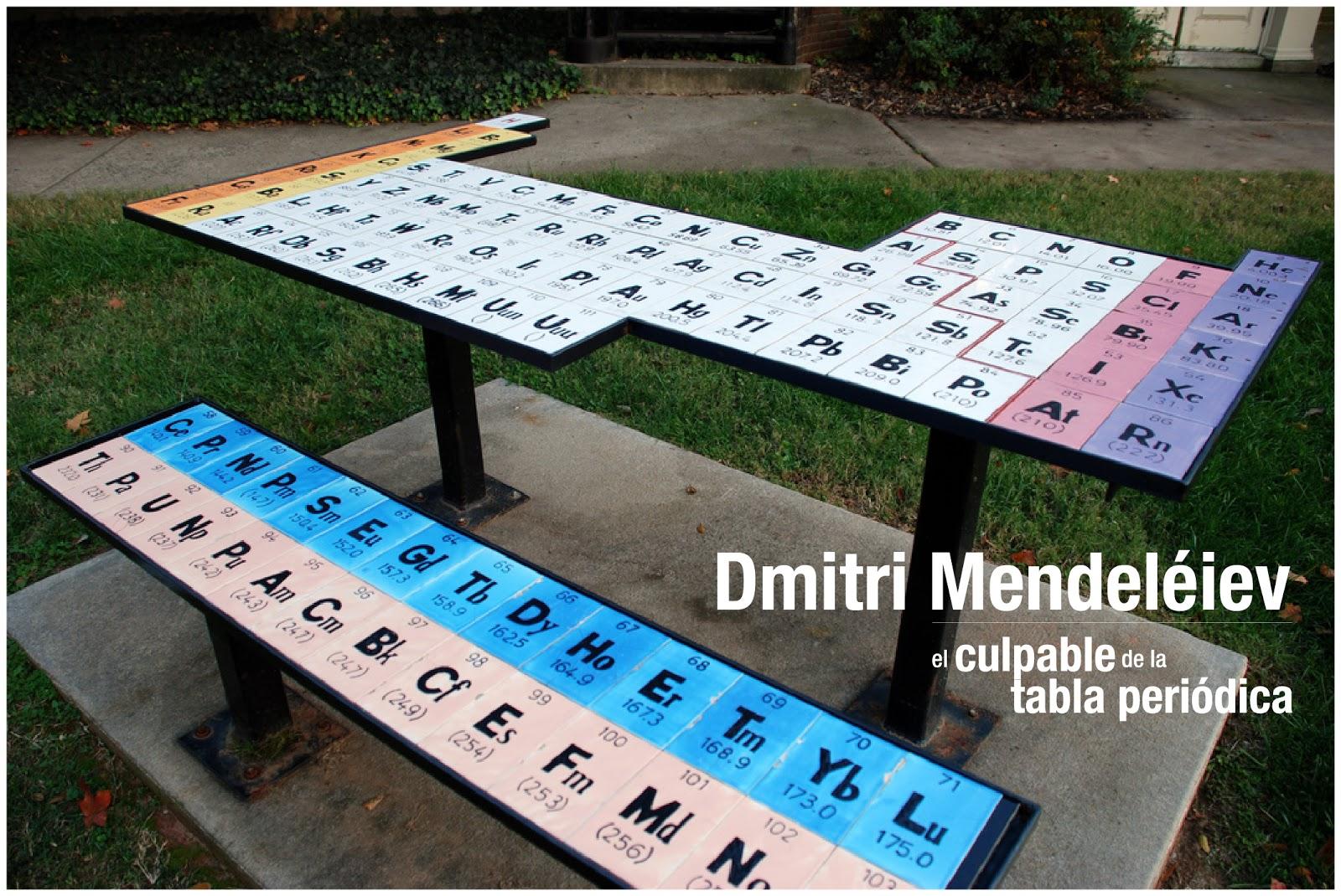 Museo interactivo de ciencia dmitri mendeliev el culpable de la el ruso dimitri ivanovich mendeliev logr clasificar los elementos qumicos por el valor creciente de sus masas atmicas as los agrup en filas y urtaz Images