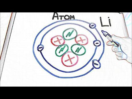 Положительный ион лития