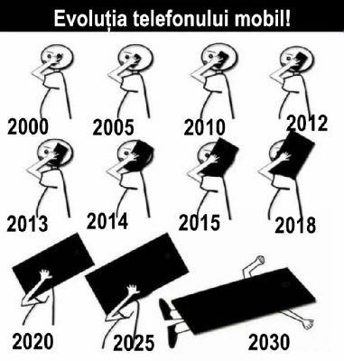 Evolutia telefonului mobil