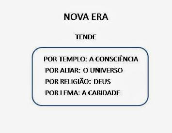 NOVA ERA, por Leon Denis