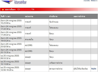 Thailand Postal Office and International Couriers like ...