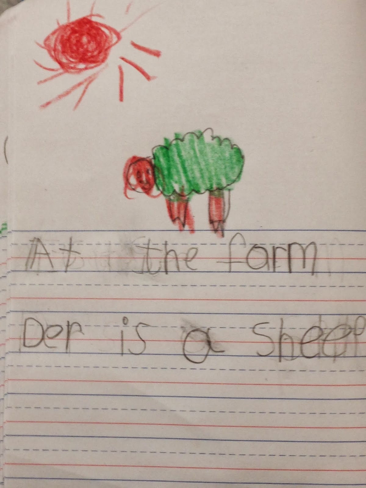 Using thinking maps to support writing in kindergarten