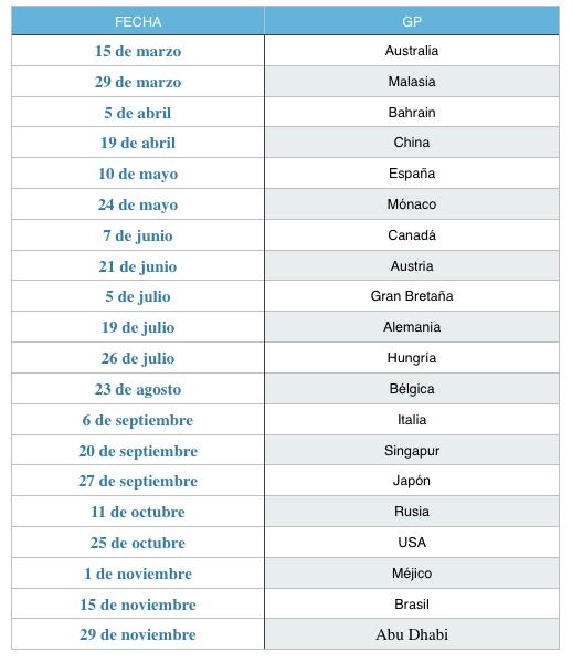 F1 Calendario 2015