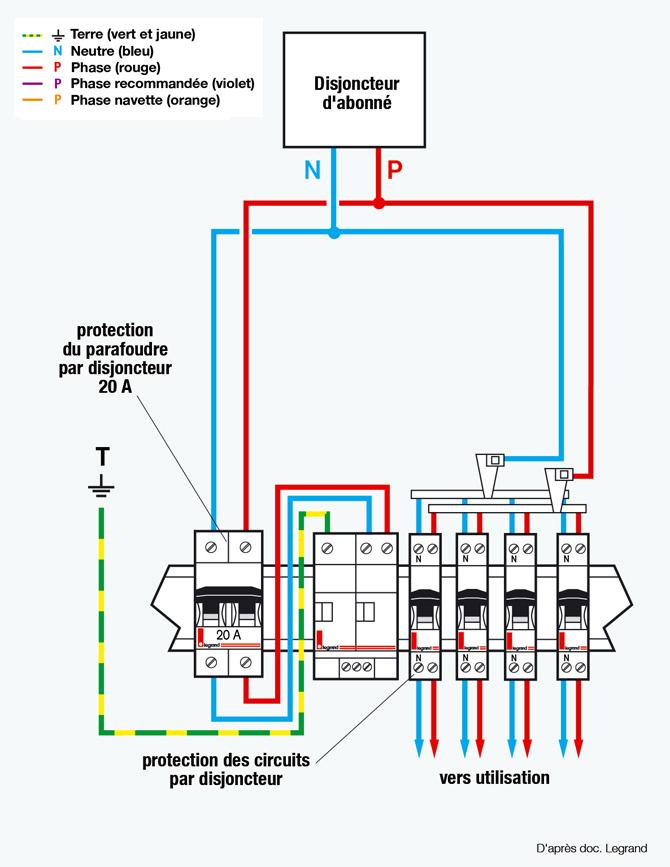 Janvier 2014 schema electrique - Schema electrique tableau ...