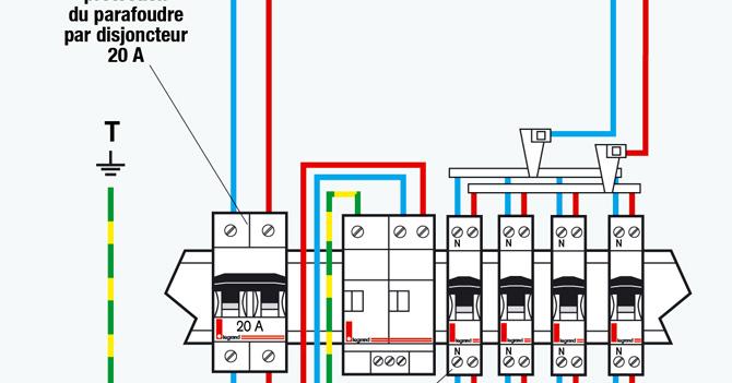 Sch mas lectriques branchement du parafoudre - Branchement d un tableau electrique ...