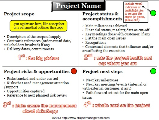 How to write a project 4 blocker the project manager pad for 4 blocker template