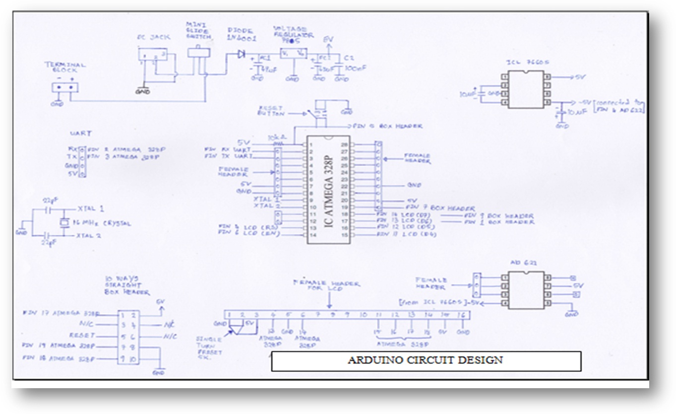 Early warning fault detection system arduino circuit design