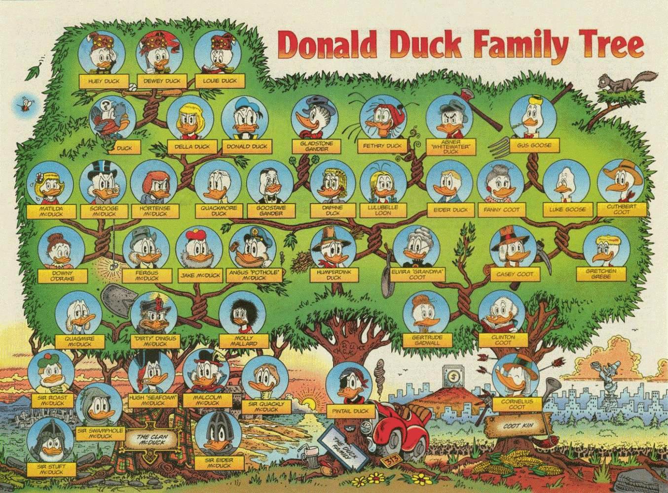 http://1.bp.blogspot.com/-RXCDKd6PhDE/Tl06WHDcxbI/AAAAAAAAAeg/xjR6wepJ2QY/s1600/Donald+Duck+family+tree.jpg