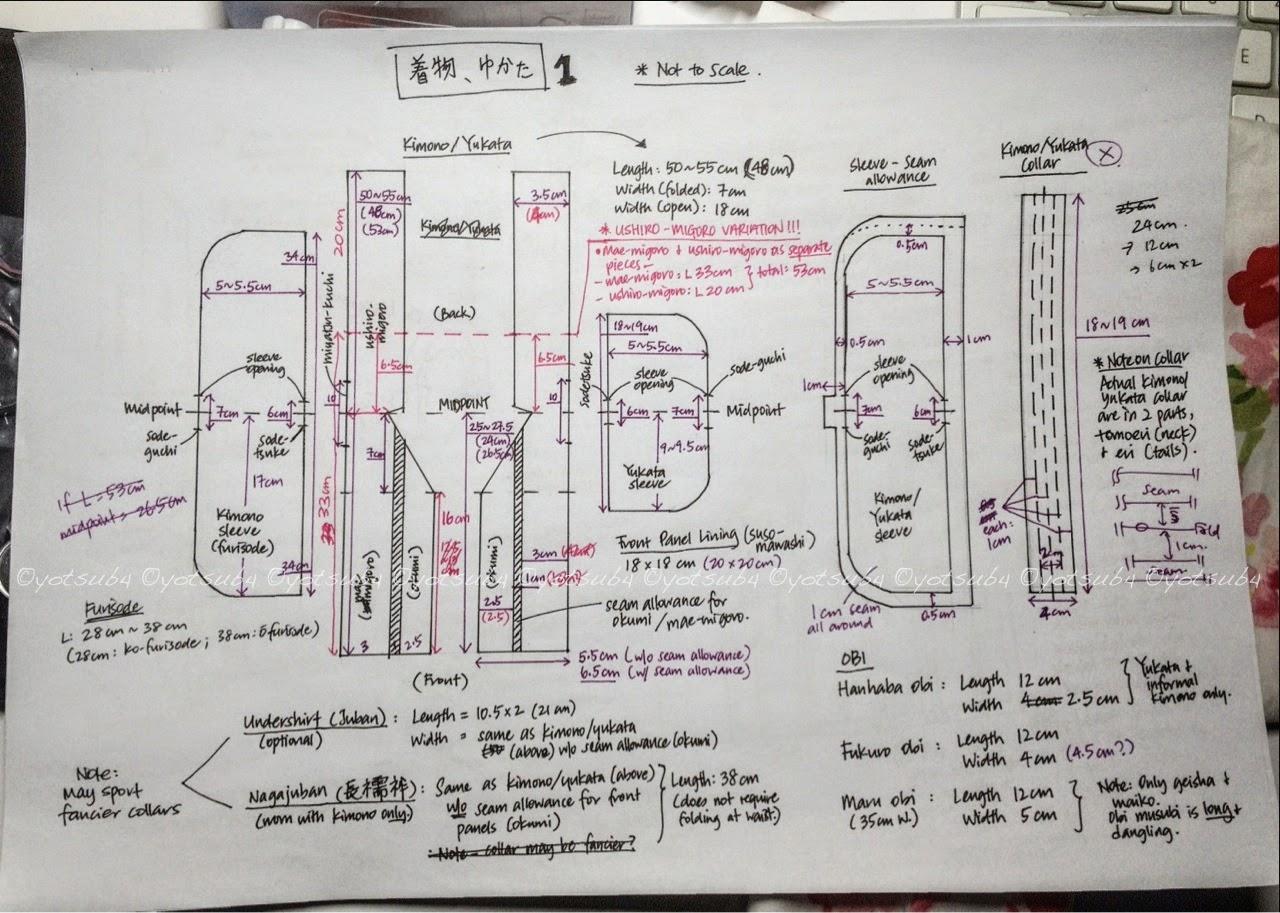 The yotsub4 Kimono & Yukata Project