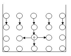 Origination of surface tension