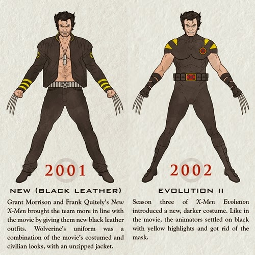 09-The-Wolverine-2001-2002-Infographics-Halloween-Costumes-www-designstack-co