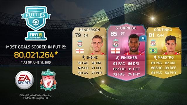 FIFA 15 FUT FUTTIE Sturridge