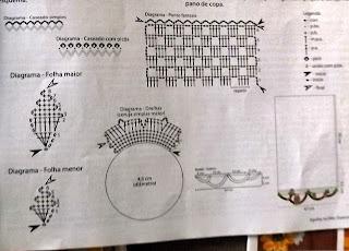 Barrado coruja de crochê para pano de prato com gráfico