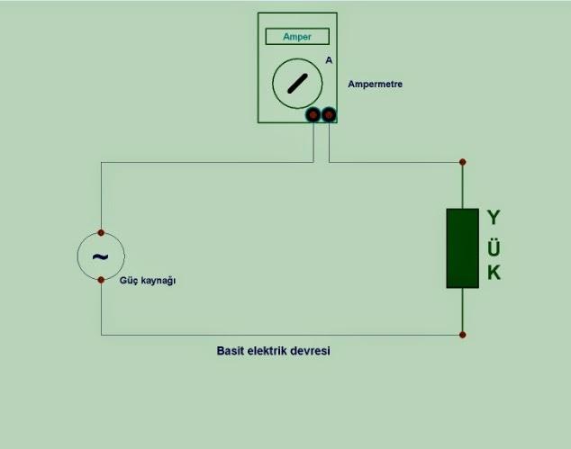 Ampermetre ile elektrik akımı ölçülmesi