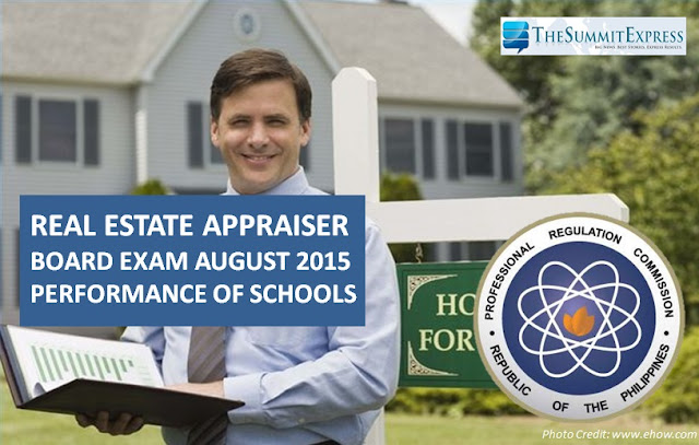 Performance of Schools Real Estate Appraiser board exam (August 2015)