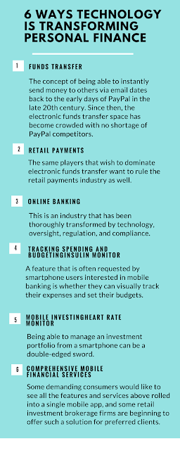 Infographic by Jonah Engler - Personal Finance