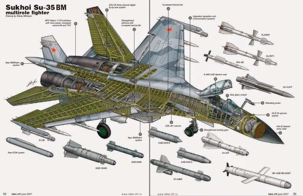 SU-35 weapons