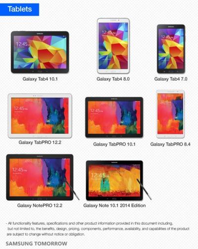 8 Tablet di ultima generazione sono compatibili con gli smartwatch Samsung