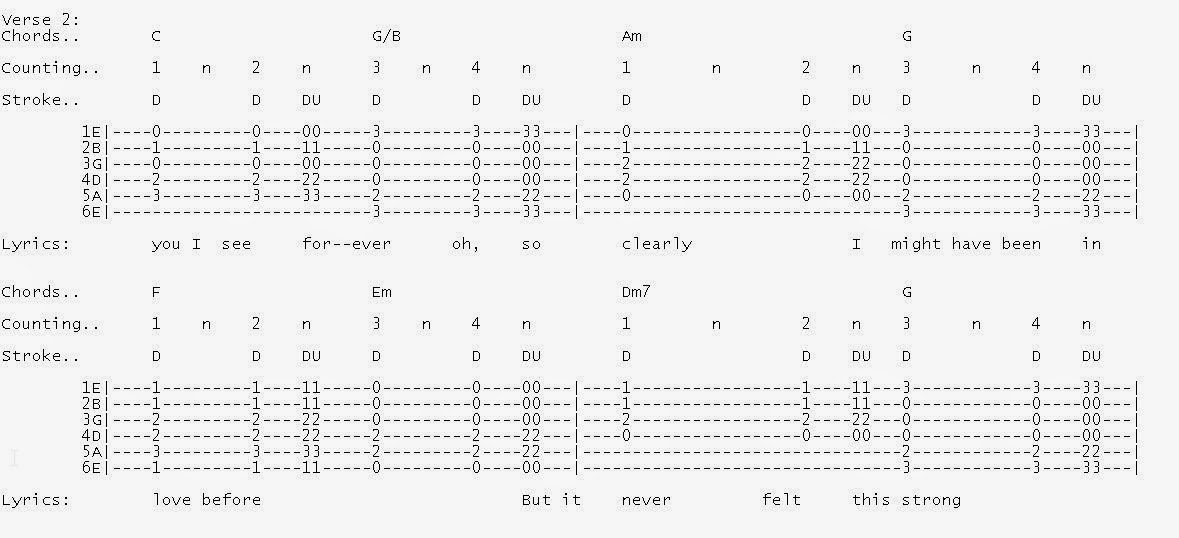 Latest Guitar Chord Lesson 5 Strumming Exercise 1 2 Nothings
