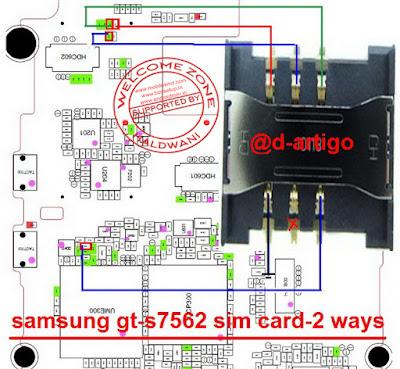 Samsung gt    s7562    Samsung Galaxy S Duos    S7562    Sim Card not
