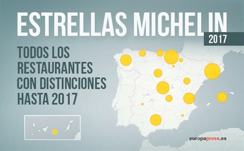 Michelin restaurants in Spain 2017