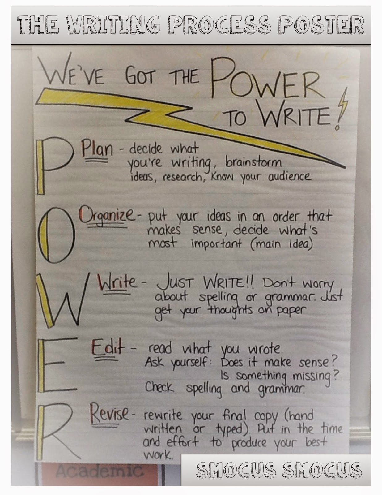 How to write 10 to the 10th power