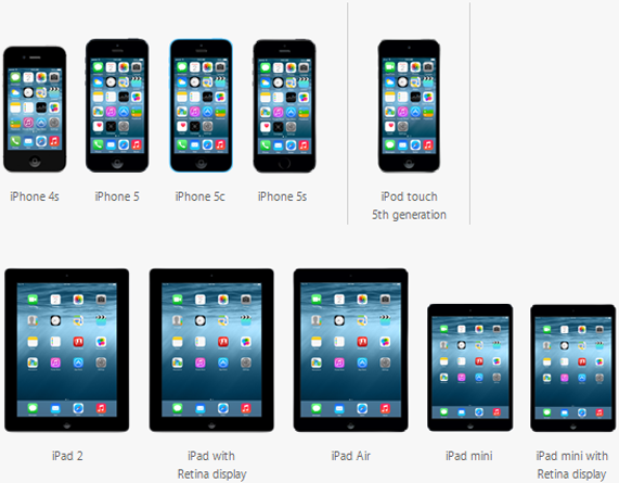 Apple iOS 8 Compatibility Chart List for iPhone, iPad, iPod Touch