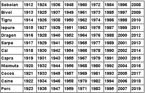 Numerology meaning of 316 image 1