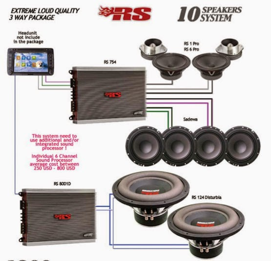 Paket Audio Mobil Rs Dominations Loud And Clear