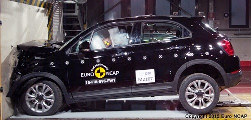 Fiat 500X Euro NCAP Crash Test