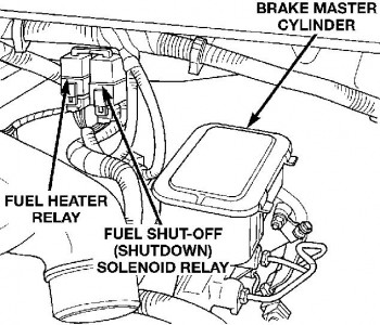 1988 Chevy Truck Fuel Pump Wiring Diagram