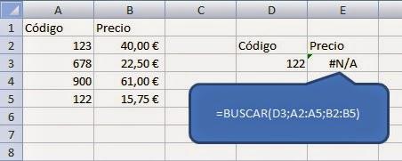 Error #N/A en Excel
