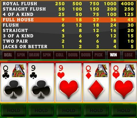 All casino games 77777