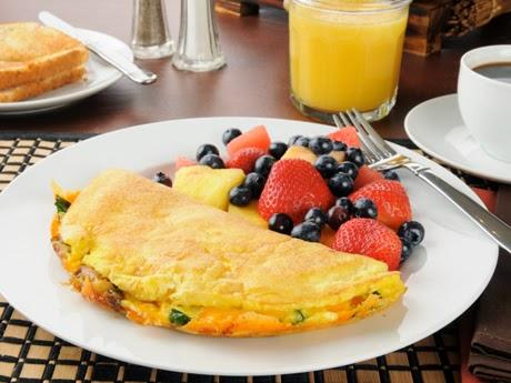Comment prendre le petit déjeuner