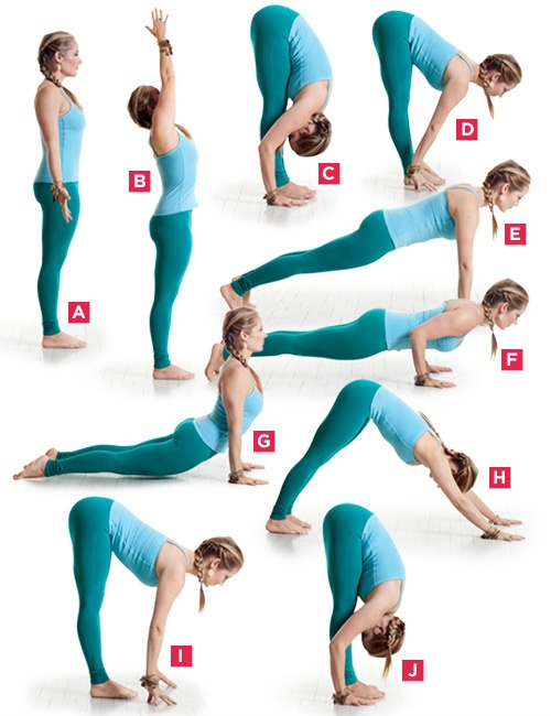 Yoga steps for beginners
