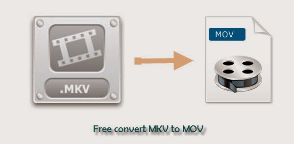 how to play mov without quicktime