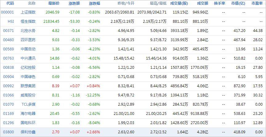中国株コバンザメ投資ウォッチ銘柄watch20140327