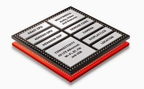 Mobile Chipset Qualcomm Snapdragon 801