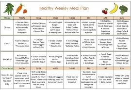 Your Diet and PCOS- Lose Weight With Free PCOSDiet Plan ...